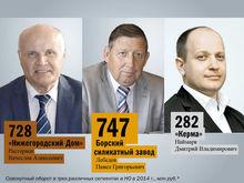 DK.RU публикует рейтинг нижегородских производителей строительных материалов