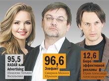 DK.RU  представляет рейтинг рекламных агентств Челябинска. Кто является лидерами рынка?