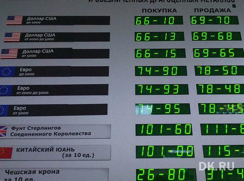 В России вступили в силу новые правила обмена валют