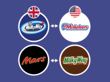 Как называются одни и те же бренды в разных странах / ИНФОГРАФИКА