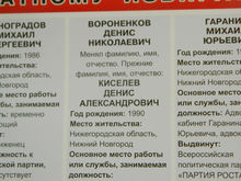 Определились будущие депутаты заксобрания Нижегородской области - одномандатники. СПИСОК