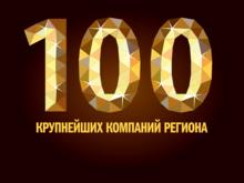 Составлен ТОП-10 самых прибыльных и ТОП-11 самых рентабельных компаний Южного Урала