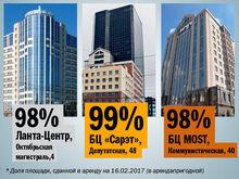 ДК составил рейтинг бизнес-центров Новосибирска по сданным площадям