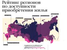 Ростовская область оказалась в конце рейтинга по доступности приобретения жилья