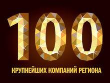 Золото побеждает сталь. РЕЙТИНГ 100 крупнейших компаний Челябинской области