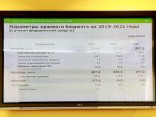 Представлен проект бюджета Красноярского края на ближайшие три года