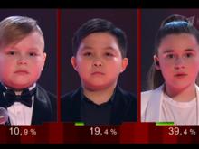 Честные выборы — детям. Почему россиян так возмутила победа дочери Алсу на шоу «Голос»