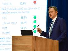 В «Газпром трансгаз Нижний Новгород» оценили готовность газотранспортной системы к зиме