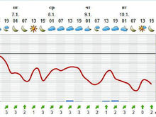 В конце рождественской недели Красноярск ожидает похолодание до –20