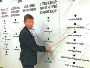 Доказал лидерство: зам. главного контролера АПЗ принял участие в «Лидерах России».
