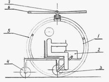 Одноколесный велосипед-вертолет изобрел красноярец