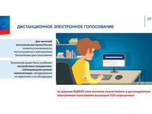 Электронное голосование 2021: Красноярский край вошел в список пилотных регионов