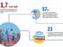 100 крупнейших компаний региона: прежние лидеры, драйверы и «калифы на час»