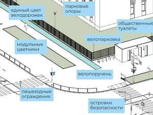 В Челябинске разрабатывают масштабный дизайн-код для городской инфраструктуры