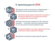 5 преимуществ BIM-проектирования от «САРАТОВЗАПСИБНИИПРОЕКТ-2000»