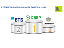 Банк из Татарстана вошел в Топ-10 инновационных банков России по версии «Сколково»